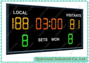 Electronic Scoreboard for Basketball and Volleyball