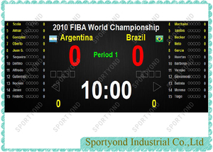 Basketball Score Software System