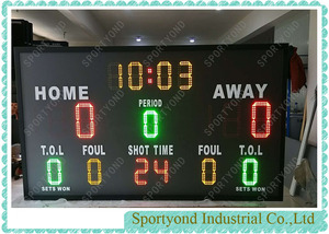 Basketball and Volleyball Electronic Scoreboards
