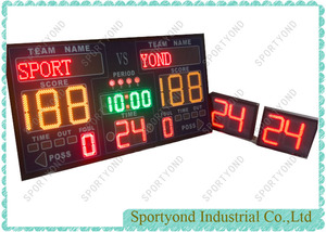 Basketball Scoreboard and Shot Clock