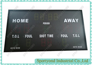Digital Electronic Scoreboards for Basketball and Volleyball