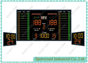 Basketball Stadium Electronic Scoreboard and Shot Clock